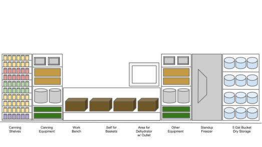 Larder Layout Ideas jpg